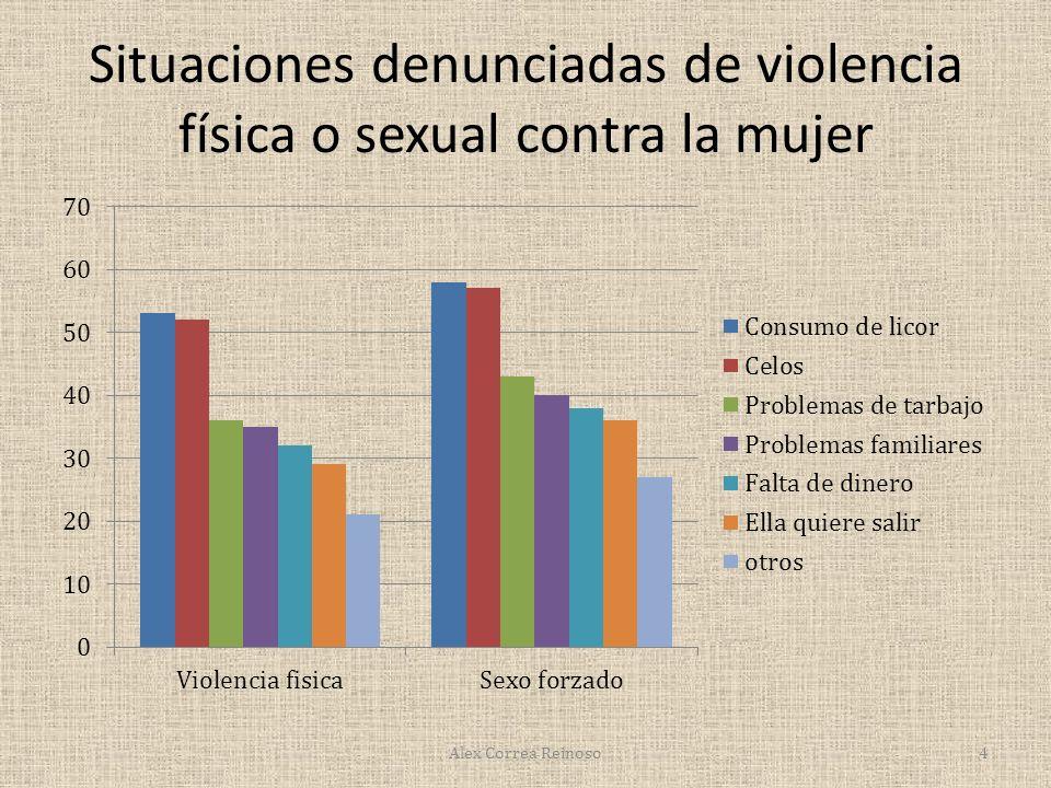 Situaciones denunciadas de violencia física o sexual contra la mujer