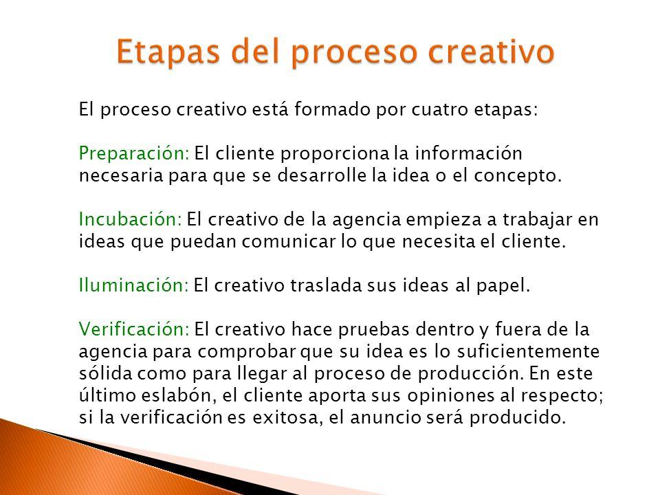 Etapas del proceso creativo