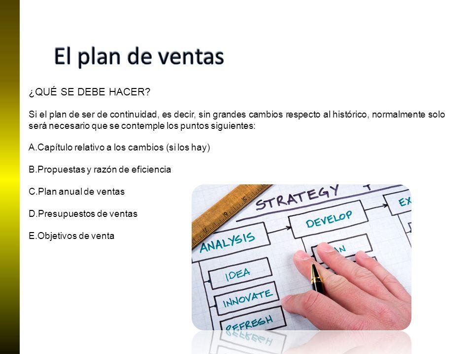 El plan de ventas ¿QUÉ SE DEBE HACER