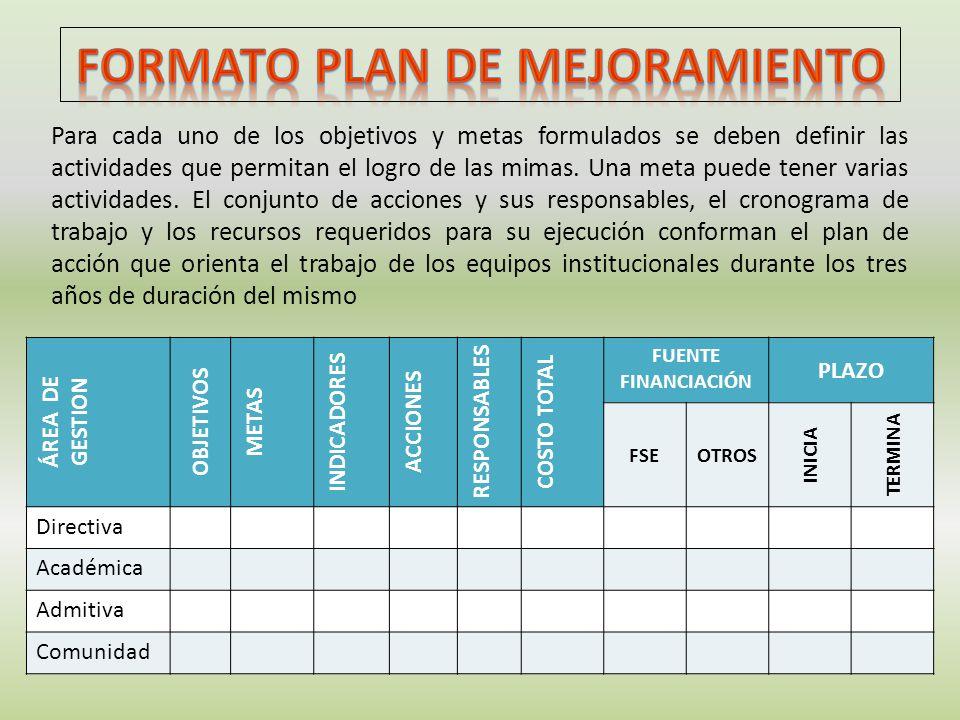 FORMATO PLAN DE MEJORAMIENTO