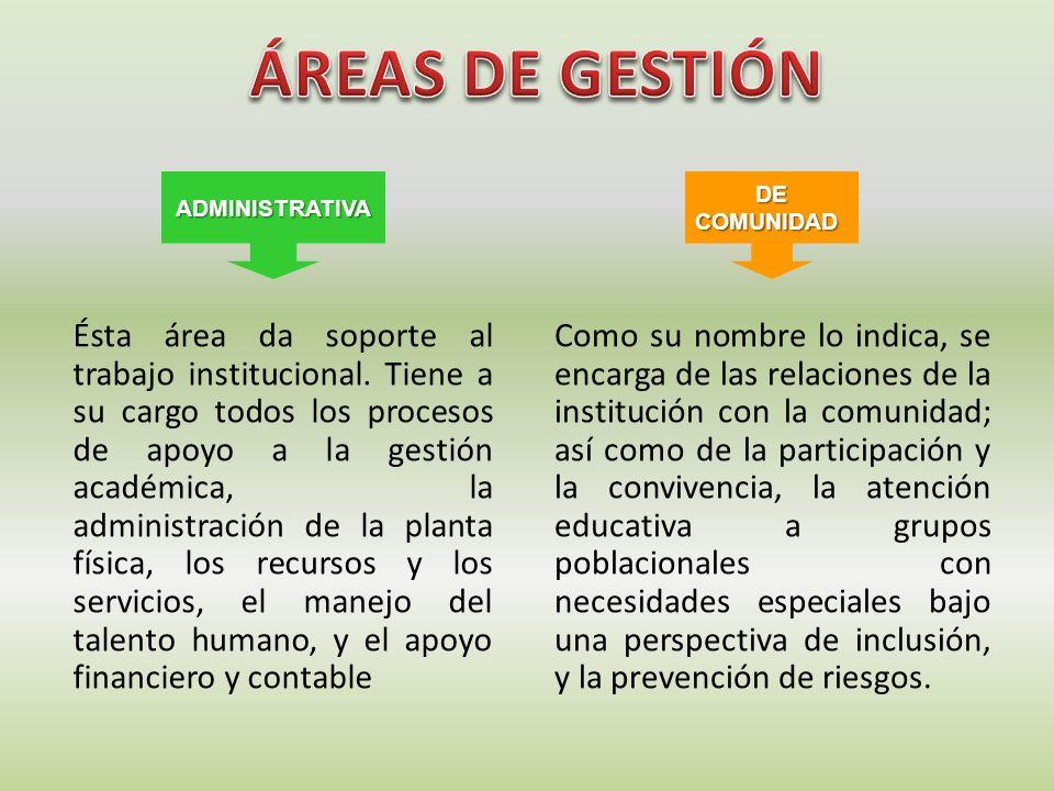 ÁREAS DE GESTIÓN ADMINISTRATIVA. DE. COMUNIDAD.