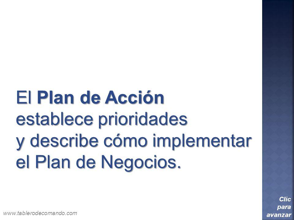 establece prioridades y describe cómo implementar el Plan de Negocios.