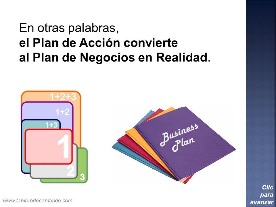el Plan de Acción convierte al Plan de Negocios en Realidad.