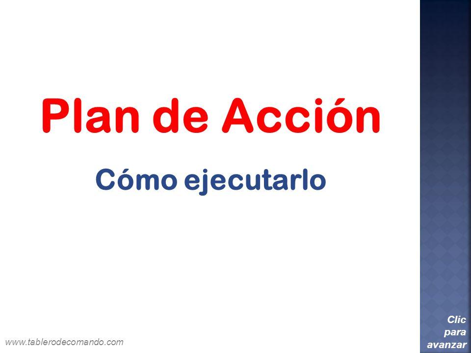Plan de Acción Cómo ejecutarlo Clic para avanzar
