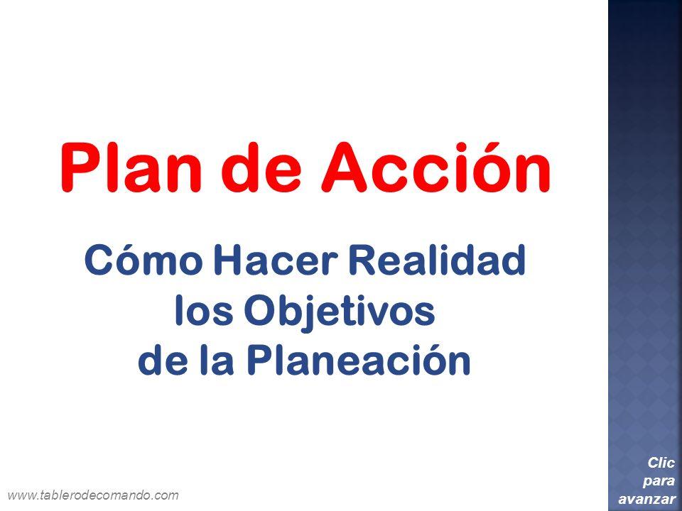 Plan de Acción Cómo Hacer Realidad los Objetivos de la Planeación Clic