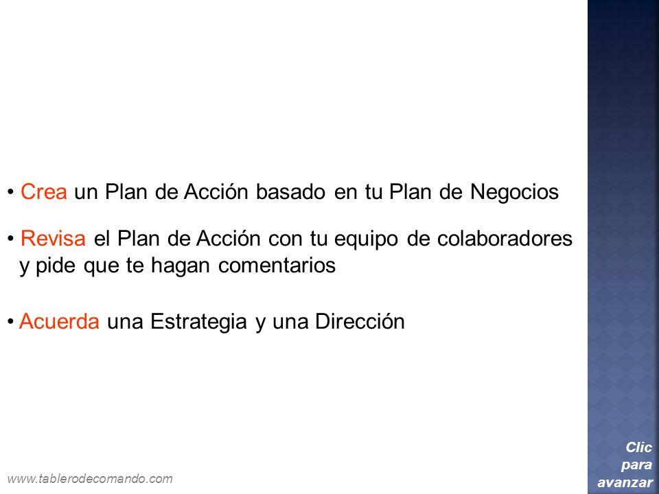 Crea un Plan de Acción basado en tu Plan de Negocios