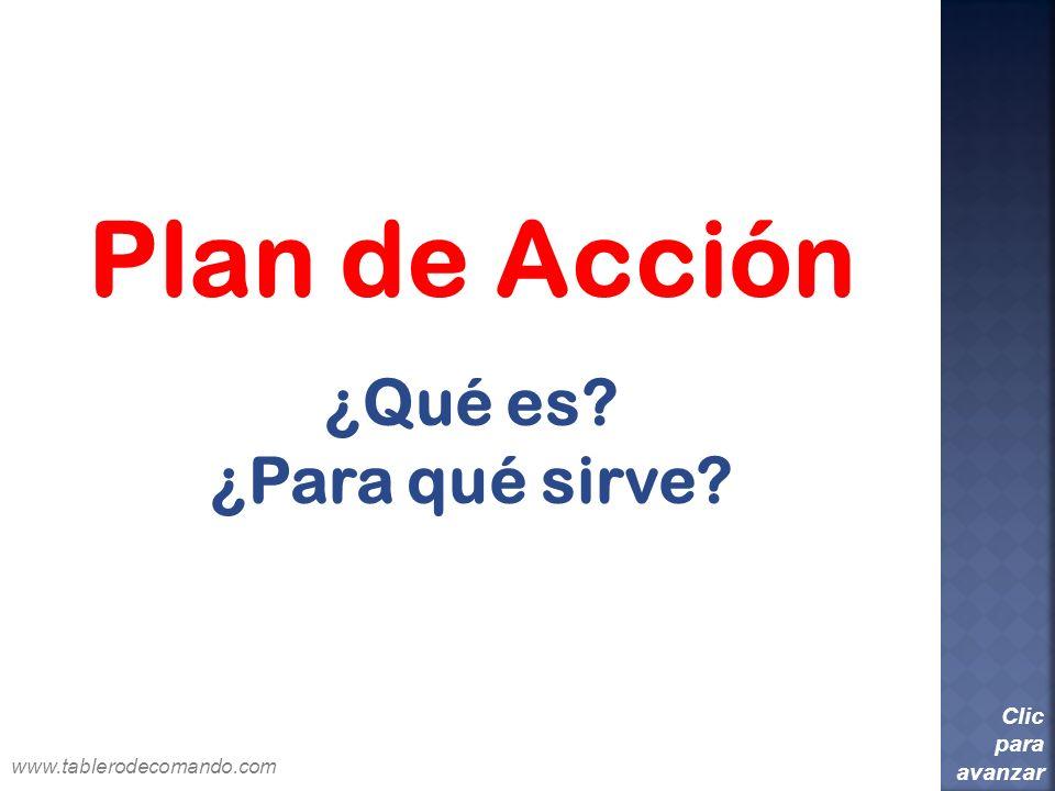 Plan de Acción ¿Qué es ¿Para qué sirve Clic para avanzar