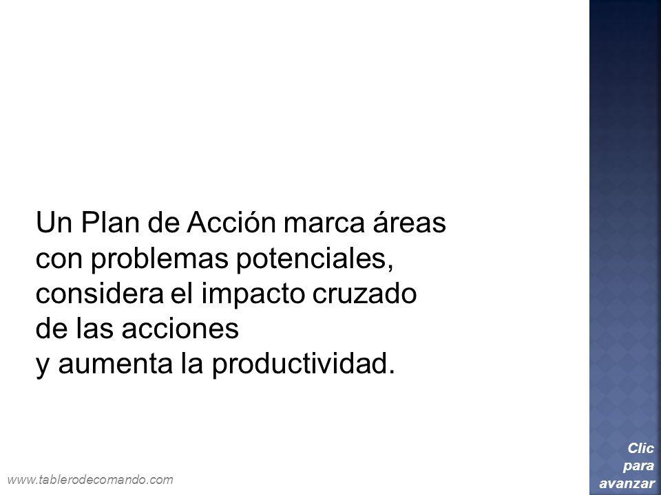 Un Plan de Acción marca áreas con problemas potenciales,