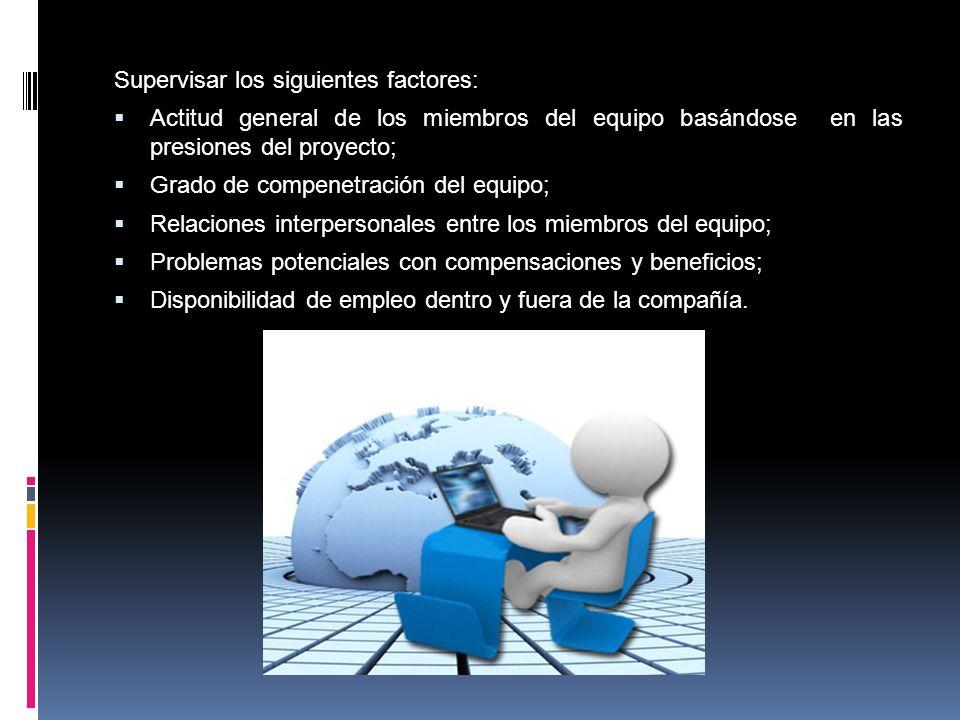 Supervisar los siguientes factores: