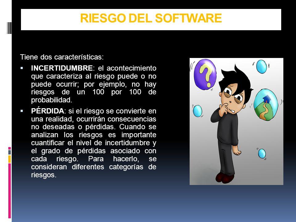 RIESGO DEL SOFTWARE Tiene dos características: