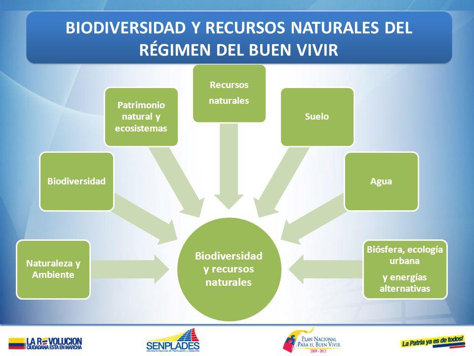 BIODIVERSIDAD Y RECURSOS NATURALES DEL