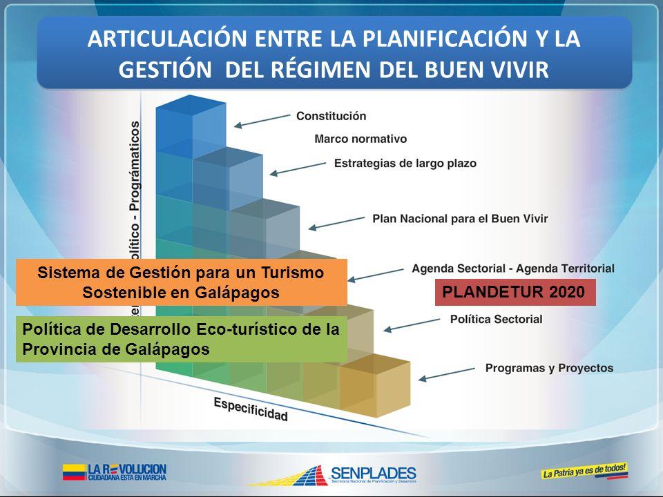 Sistema de Gestión para un Turismo Sostenible en Galápagos