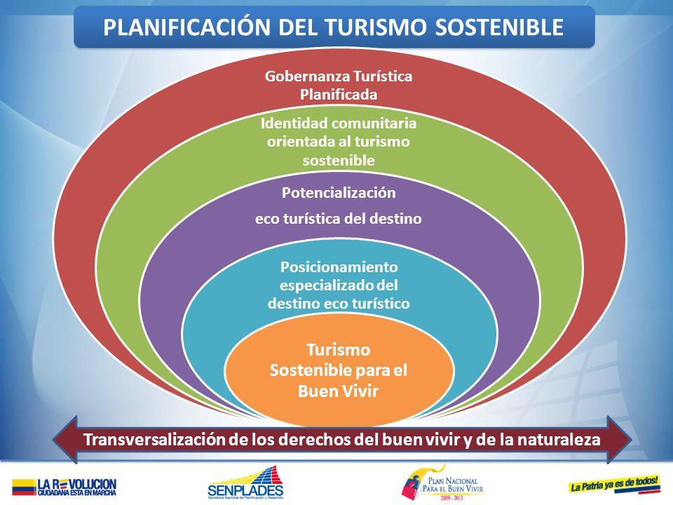 PLANIFICACIÓN DEL TURISMO SOSTENIBLE