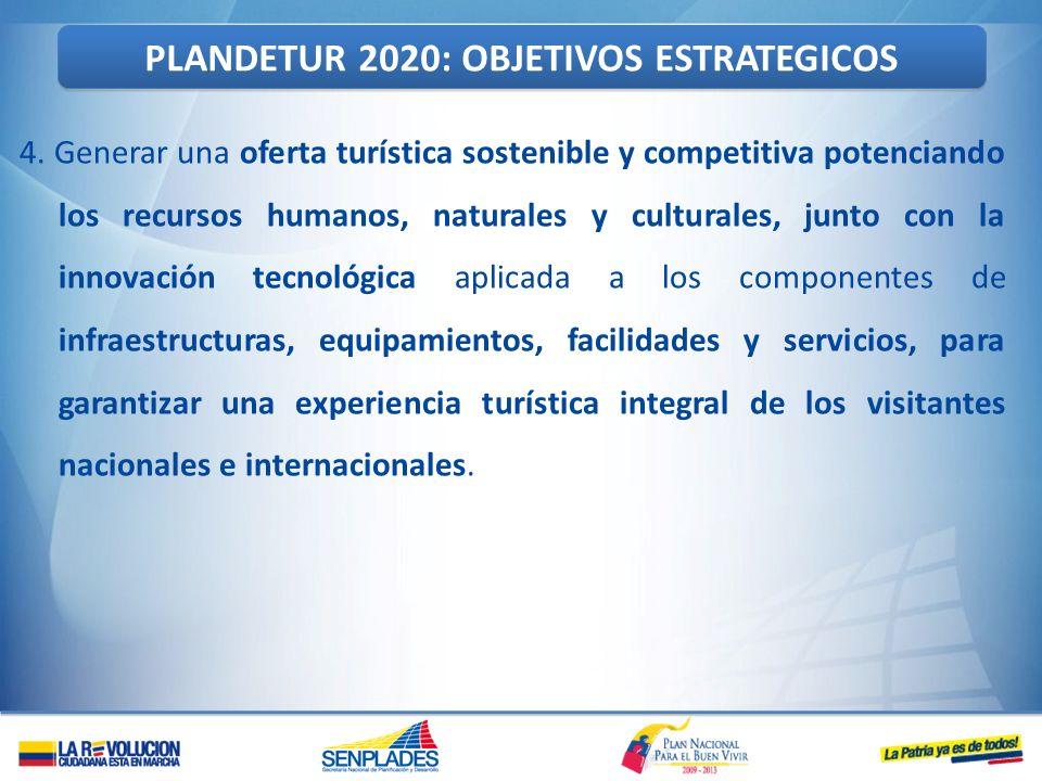 PLANDETUR 2020: OBJETIVOS ESTRATEGICOS
