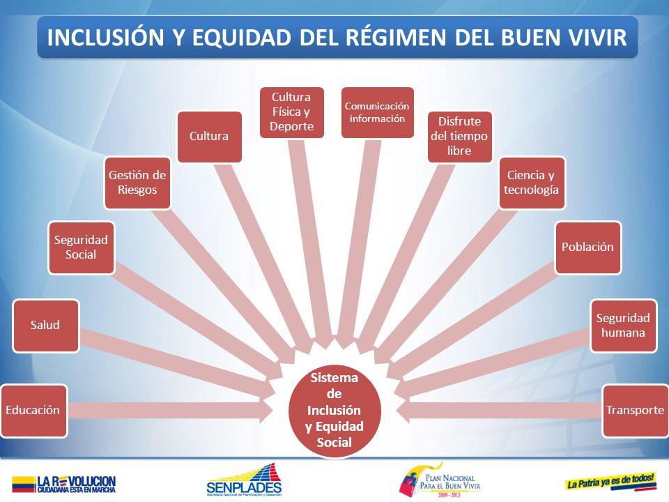 INCLUSIÓN Y EQUIDAD DEL RÉGIMEN DEL BUEN VIVIR