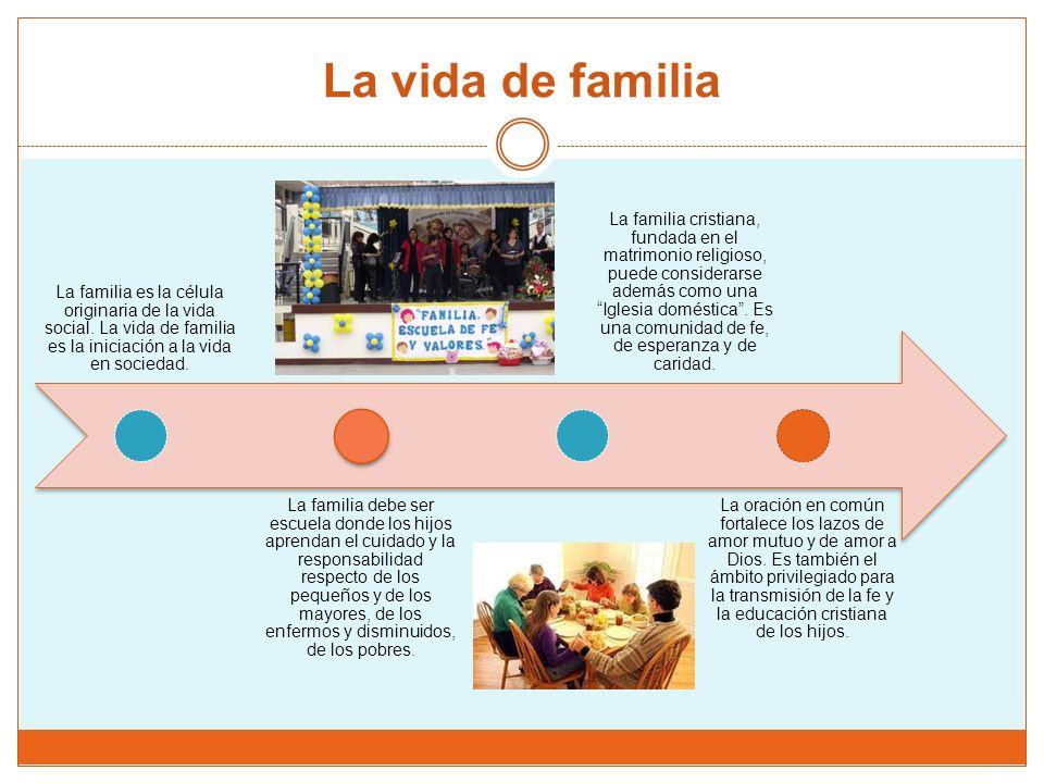 La vida de familia La familia es la célula originaria de la vida social. La vida de familia es la iniciación a la vida en sociedad.
