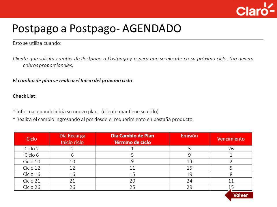 Postpago a Postpago- AGENDADO