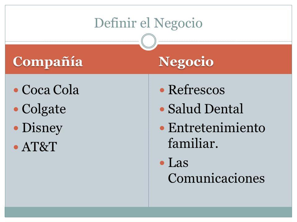 Definir el Negocio Compañía Negocio Coca Cola Colgate Disney AT&T