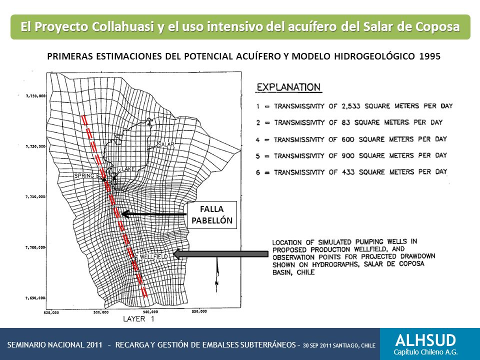 El Proyecto Collahuasi y el uso intensivo del acuífero del Salar de Coposa