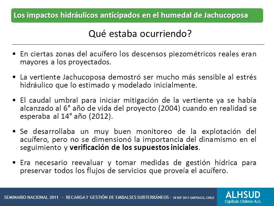 Los impactos hidráulicos anticipados en el humedal de Jachucoposa
