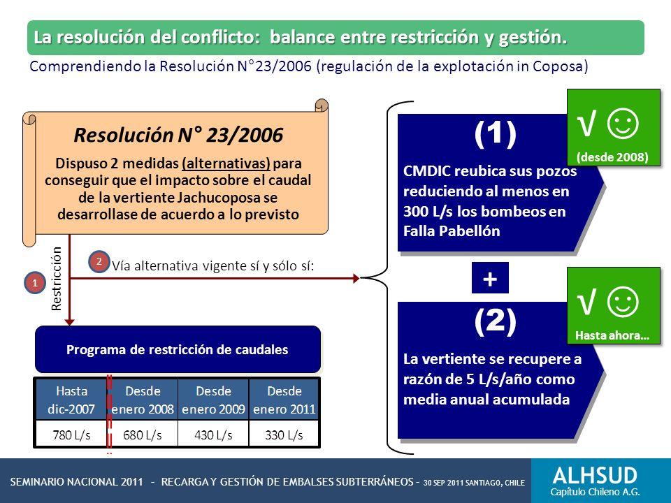 Programa de restricción de caudales