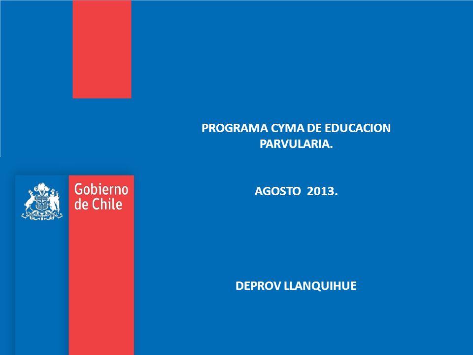 PROGRAMA CYMA DE EDUCACION PARVULARIA.