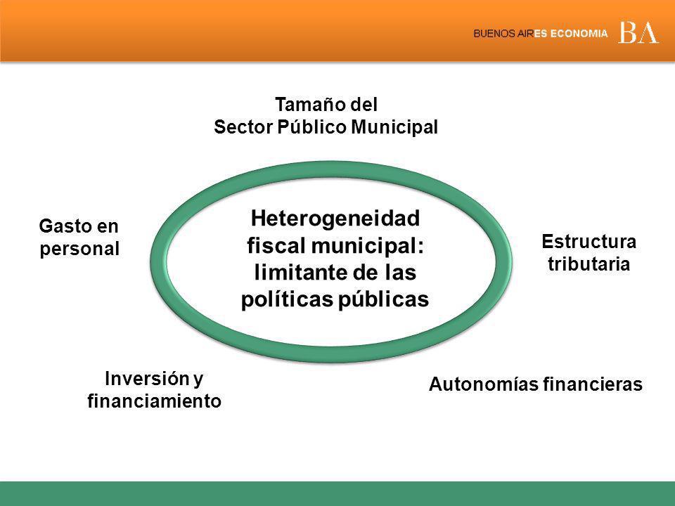 Heterogeneidad fiscal municipal: limitante de las políticas públicas