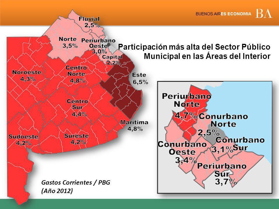 Participación más alta del Sector Público