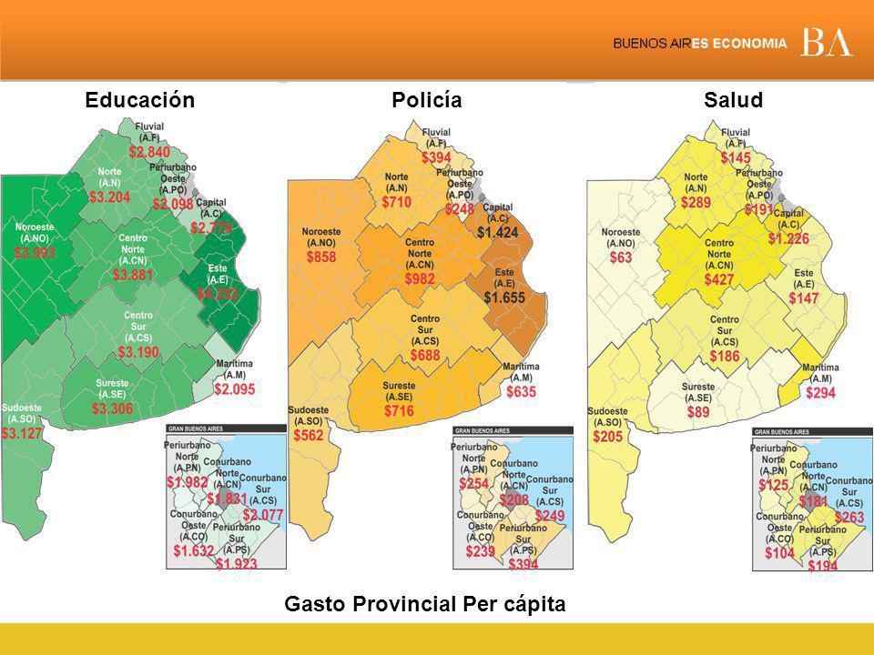 Gasto Provincial Per cápita