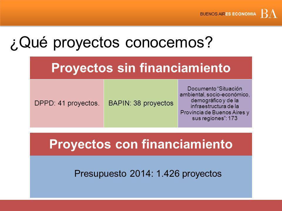 Proyectos sin financiamiento Proyectos con financiamiento