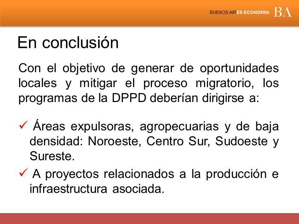 En conclusión Con el objetivo de generar de oportunidades locales y mitigar el proceso migratorio, los programas de la DPPD deberían dirigirse a: