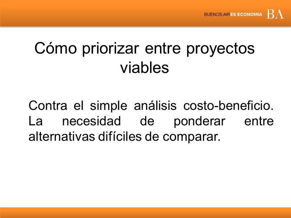 Cómo priorizar entre proyectos viables