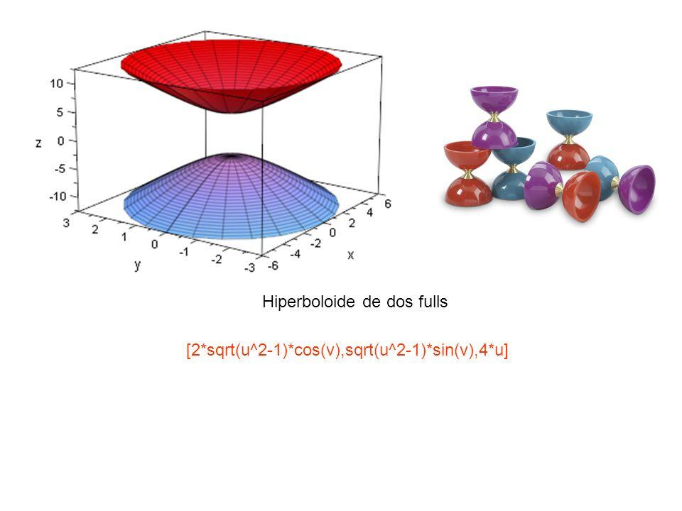 Hiperboloide de dos fulls