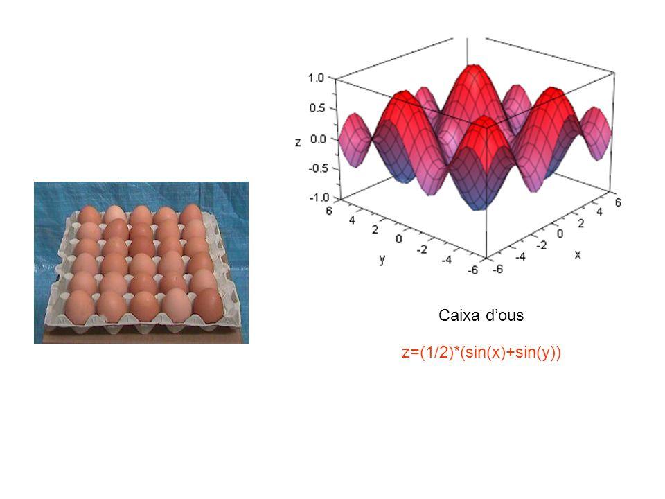 Caixa d'ous z=(1/2)*(sin(x)+sin(y))