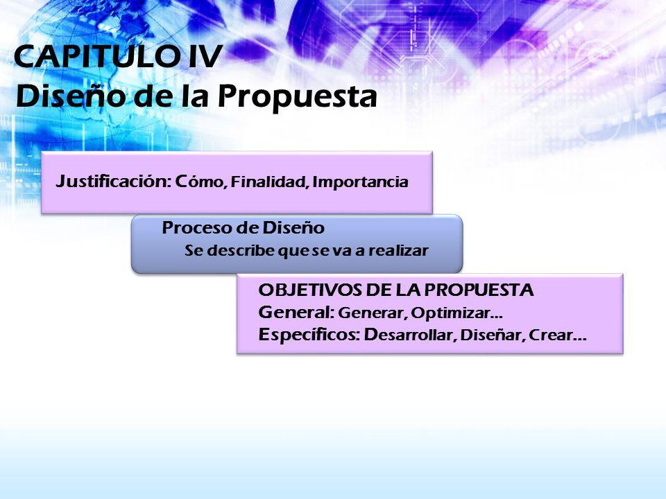 Diseño de la Propuesta CAPITULO IV