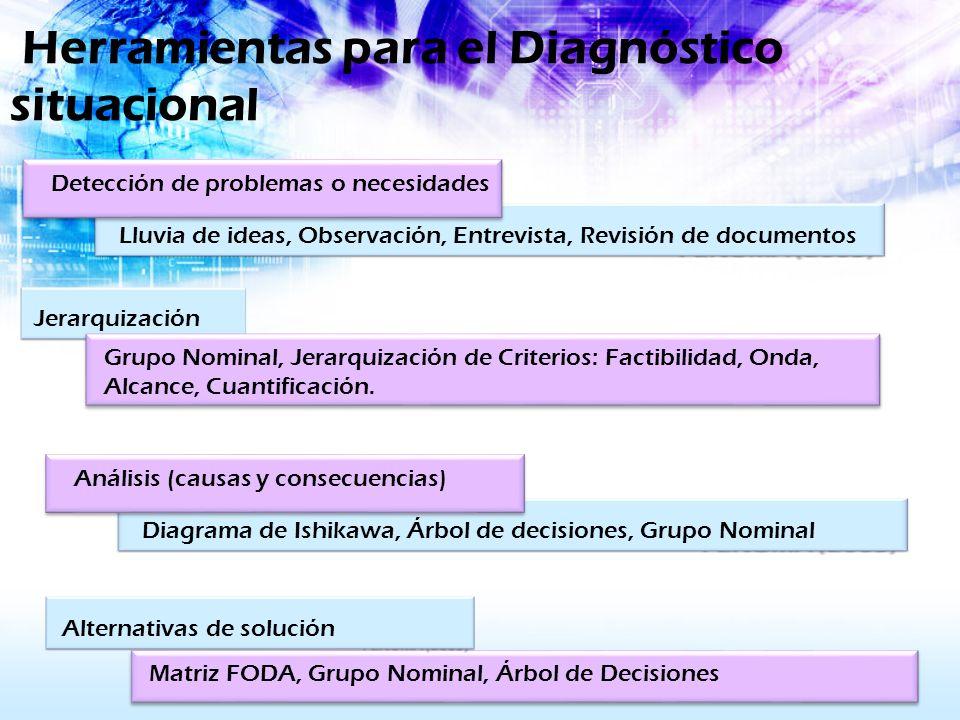 Herramientas para el Diagnóstico situacional