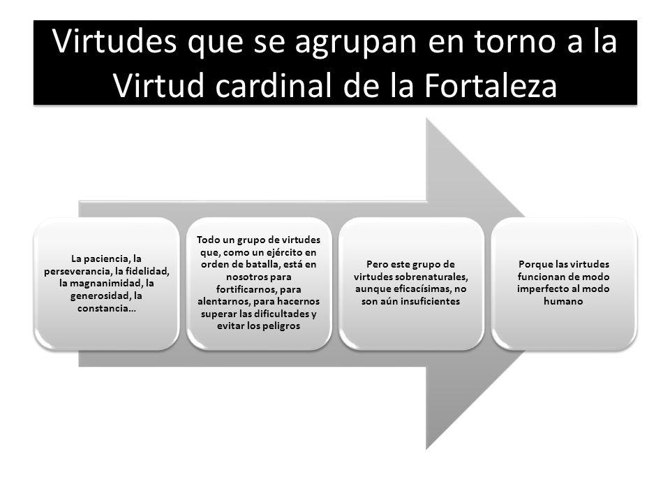 Virtudes que se agrupan en torno a la Virtud cardinal de la Fortaleza