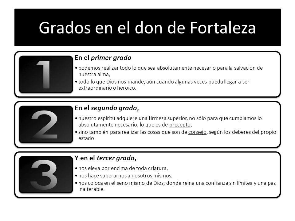 Grados en el don de Fortaleza