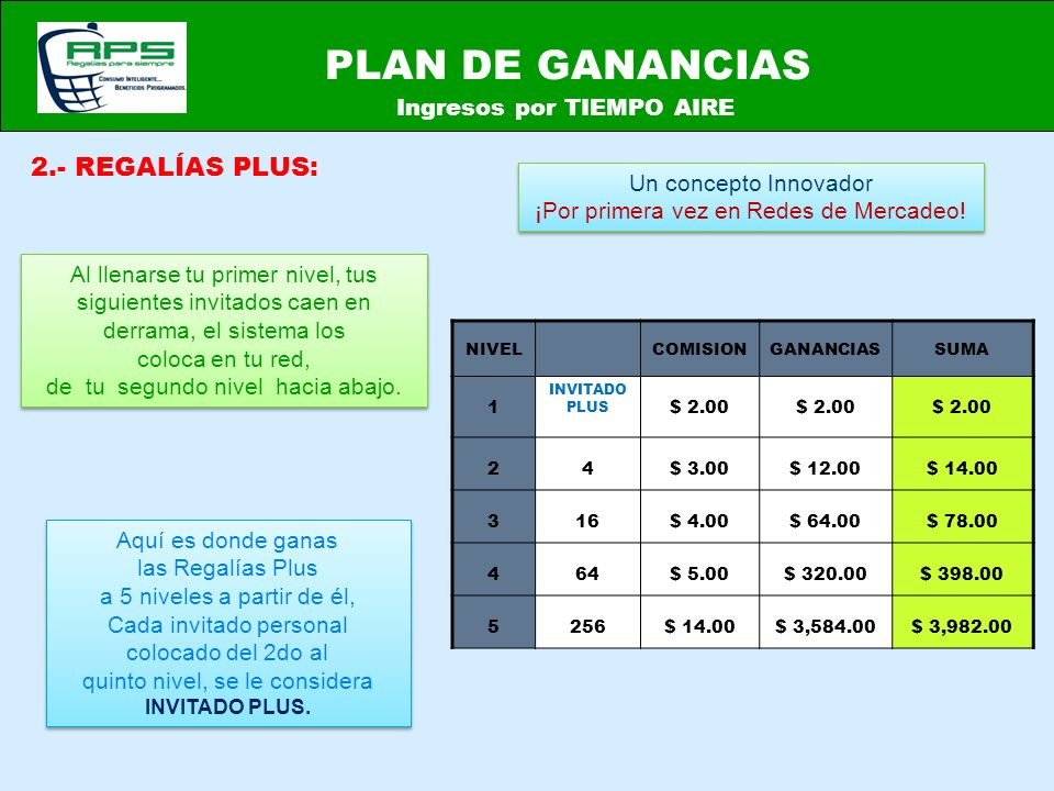 PLAN DE GANANCIAS 2.- REGALÍAS PLUS: Ingresos por TIEMPO AIRE