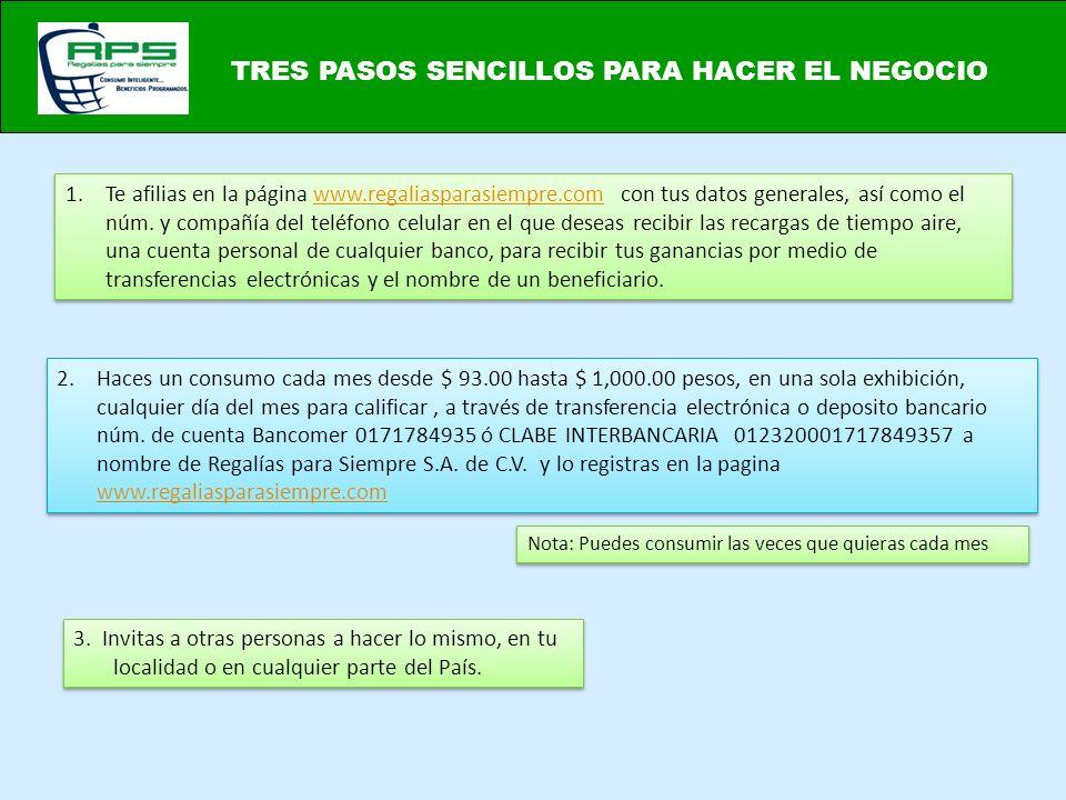 TRES PASOS SENCILLOS PARA HACER EL NEGOCIO