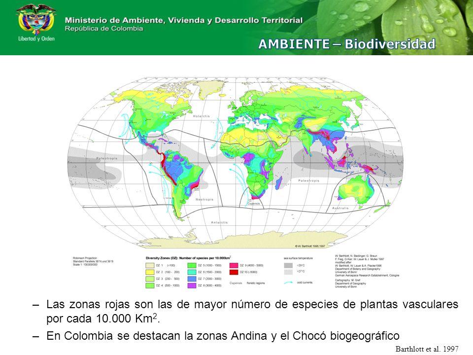 AMBIENTE – Biodiversidad