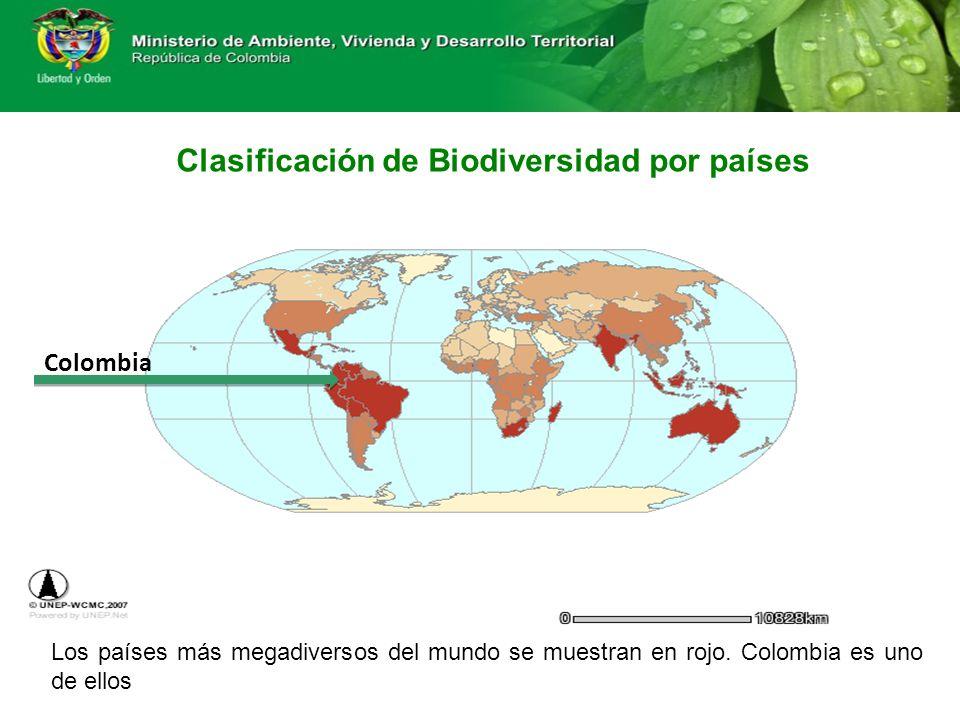 Clasificación de Biodiversidad por países