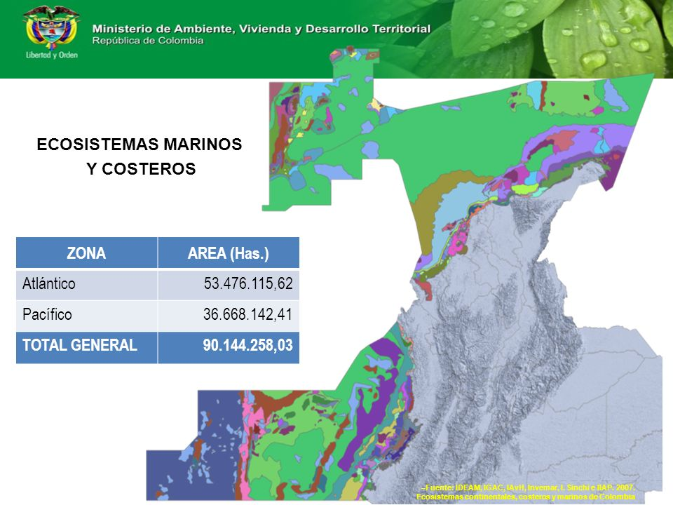 ECOSISTEMAS MARINOS Y COSTEROS ZONA AREA (Has.) Atlántico