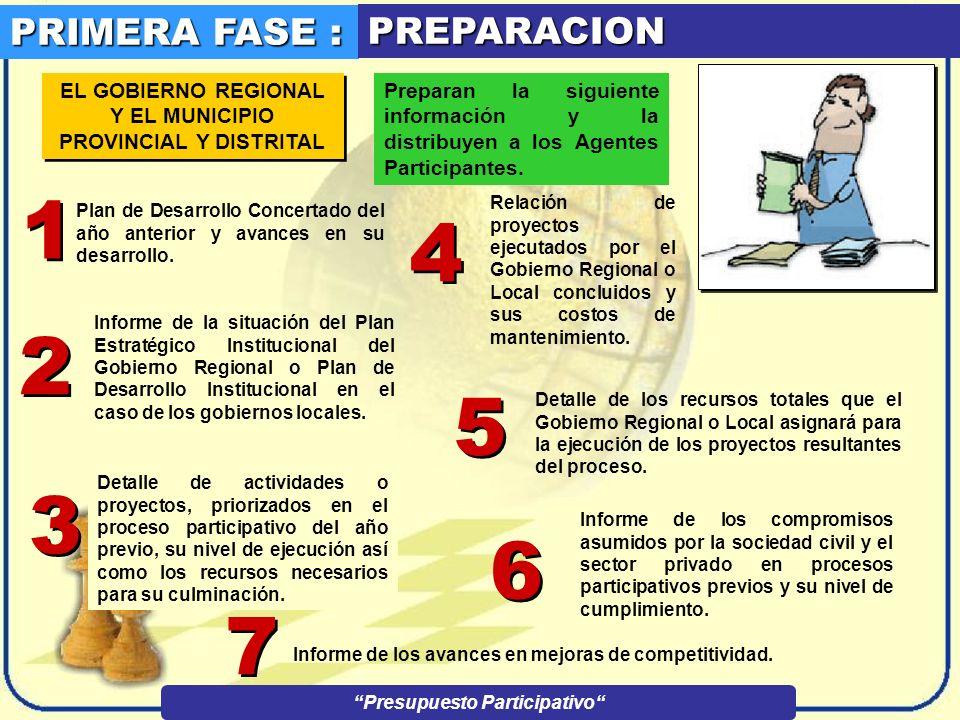 1 4 2 5 3 6 7 PRIMERA FASE : PREPARACION