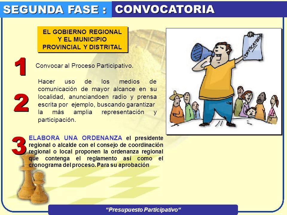 1 2 3 SEGUNDA FASE : CONVOCATORIA