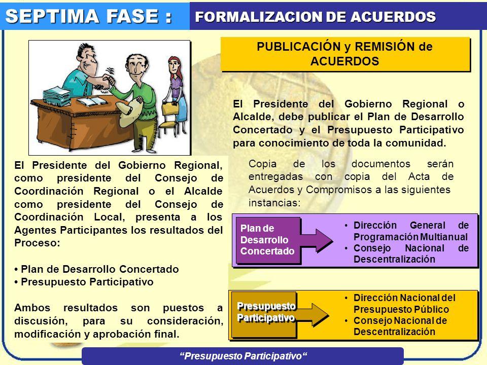 PUBLICACIÓN y REMISIÓN de ACUERDOS Presupuesto Participativo