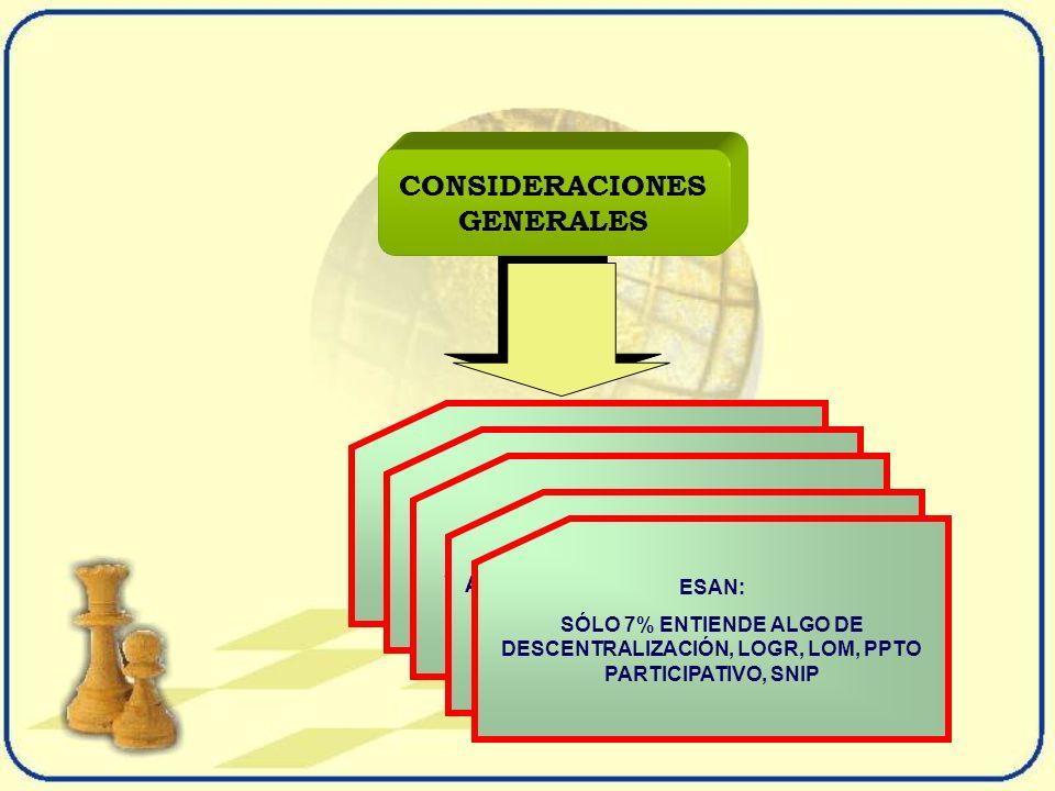 CONSIDERACIONES GENERALES PLAN-PRESUPUESTO PRESUPUESTO-PLAN
