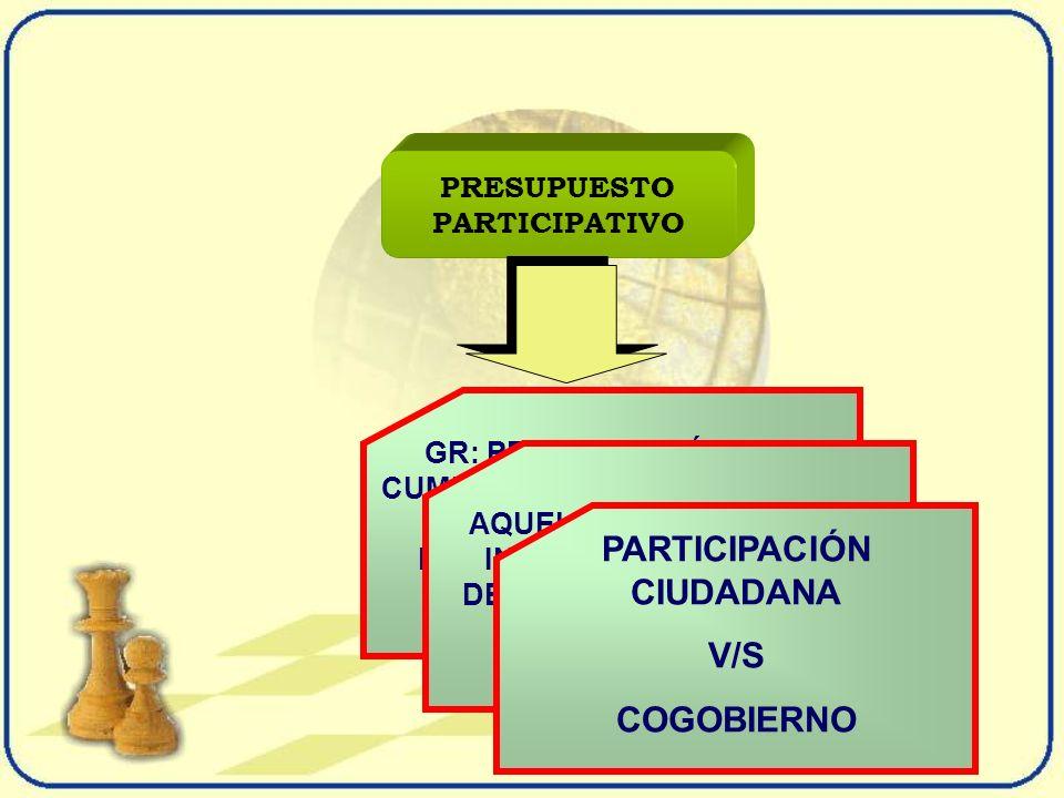 PRESUPUESTO PARTICIPATIVO PARTICIPACIÓN CIUDADANA