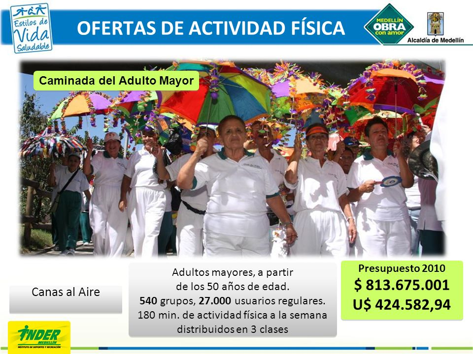 OFERTAS DE ACTIVIDAD FÍSICA
