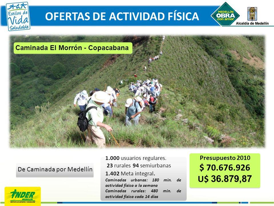 OFERTAS DE ACTIVIDAD FÍSICA Caminada El Morrón - Copacabana